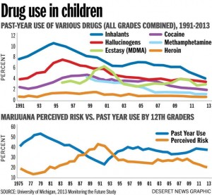 Photo for article - Drug use in children